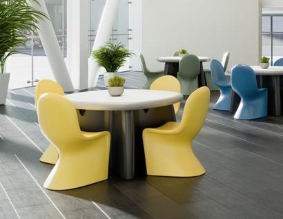 Ryno-activity-table